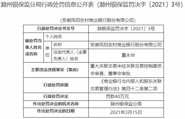 安徽凤阳农商行涉重大关联交易再被罚