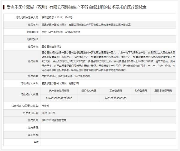 来源:深圳市市场监管局
