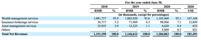 第三方理财平台海银财富上市破发,IPO筹划两年募资规模缩水至3千万美元