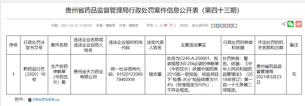 来源:贵州省药监局