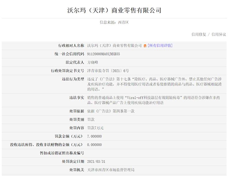 """普通商品却标称能""""有效阻隔病毒""""?沃尔玛天津违反广告法遭罚7万"""
