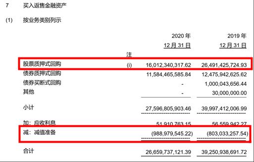 申万宏源2020年盈利78亿元 主动管理能力下降