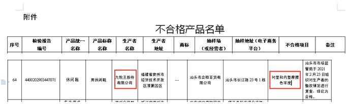 """""""裤王""""九牧王被点名:鞋子抽检不合格  将被记入质量信用监管档案"""