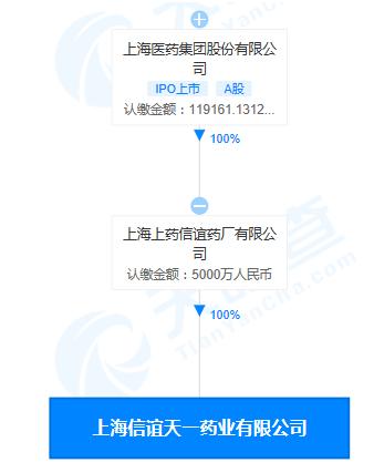上海信谊天一药业有限公司股权穿透图(来源:天眼查)