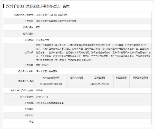 """深圳千羽醫療美容醫院發布""""違法廣告""""被罰"""