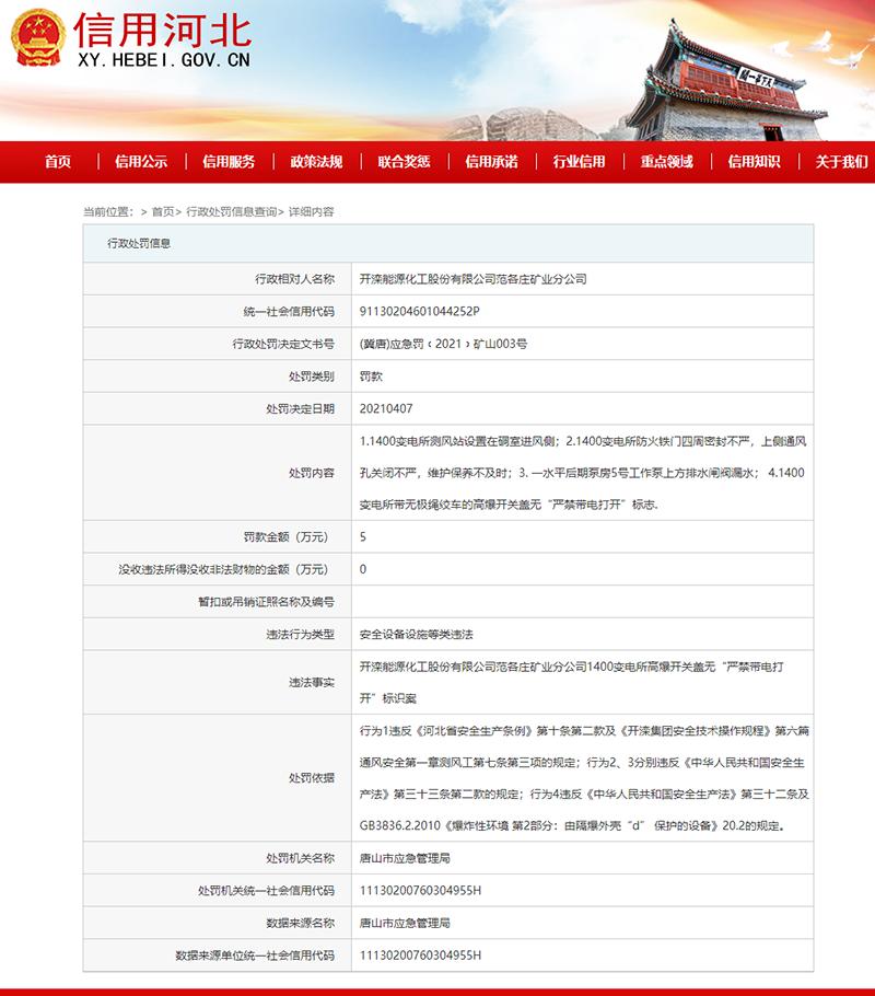 开滦股份范各庄矿业分公司违反安全生产法等多项法规遭罚5万元