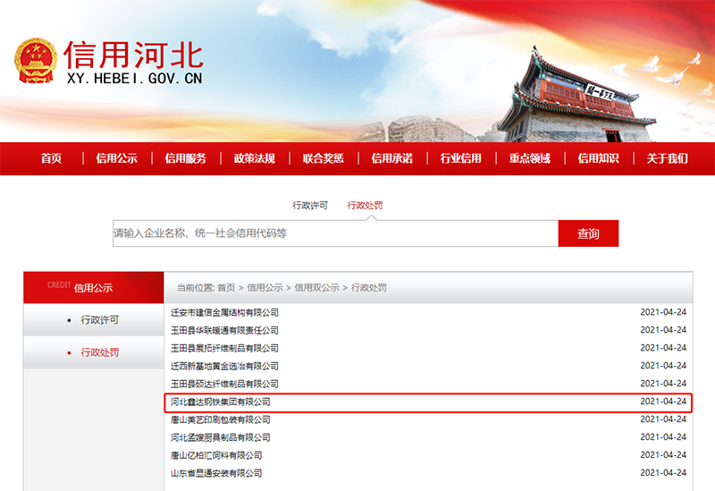 河北鑫达钢铁集团有限公司违反大气污染防治法 被唐山市生态环境局罚款8万元