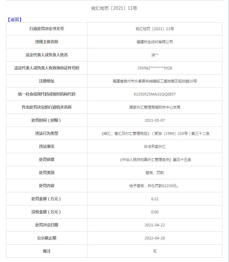 福建林生纺织有限公司非法买卖外汇遭罚款6.2万元