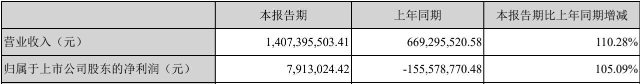 尚品宅配2020年营收65.13亿元 整装业务同比增长25.42%