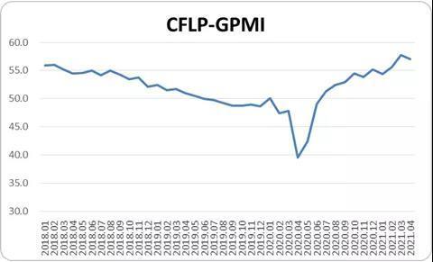 全球制造业增速放缓 平稳复苏趋势未变