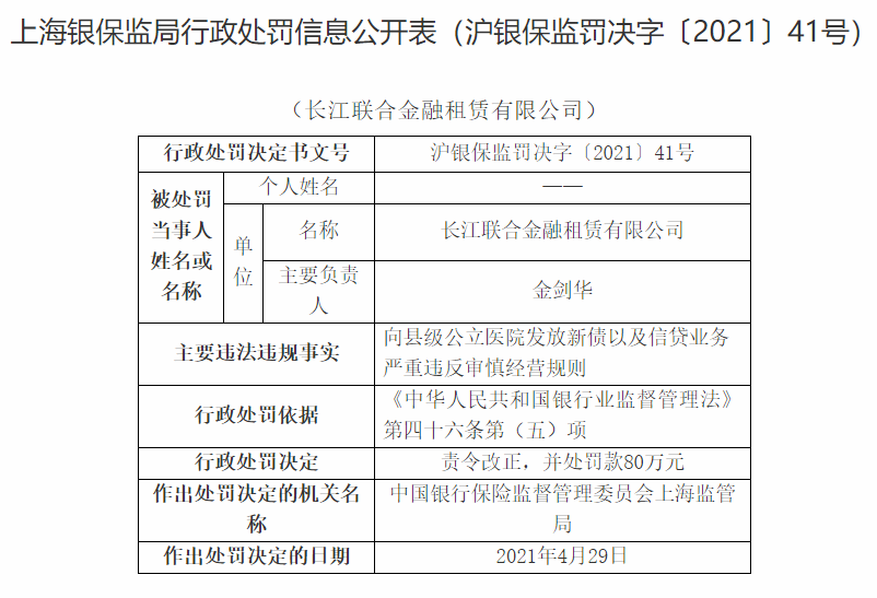 因向县级公立医院发放新债以及信贷业务 长江联合金融租赁被罚80万