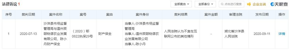 """辰颐物语被爆经营模式或涉嫌传销 平台不退会员费""""甩锅""""消费者操作有问题"""