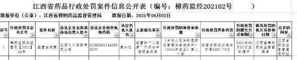 """江西九州医药有限公司经营劣药""""小通草""""被罚"""