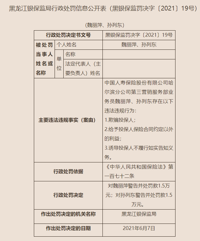 中国人寿哈尔滨分公司下营销部因欺骗投保人等 被罚3万元