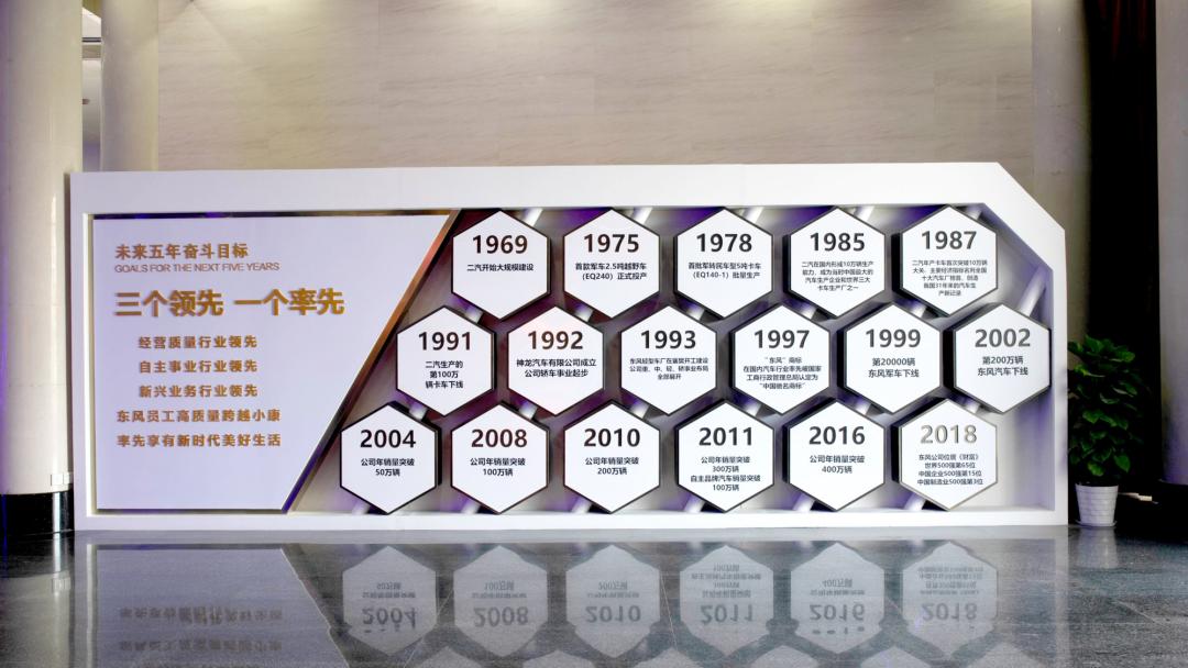 【强国中坚 高质量发展看国企】探访东风公司,看国产自主汽车品牌自立自强