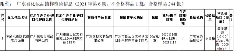 """通告!广东悦榕化妆品公司""""淳朵六胜肽抗皱水光面霜""""被检出""""菌落总量""""超标"""