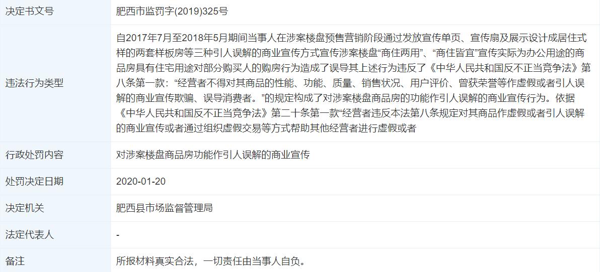 从重处罚!安徽运昌置业再涉虚假宣传被罚百万元