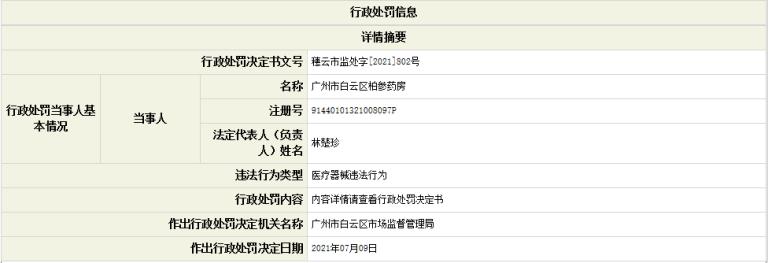 通报!广州市白云区柏参药房违规销售医疗器械、处方药 被警告处罚
