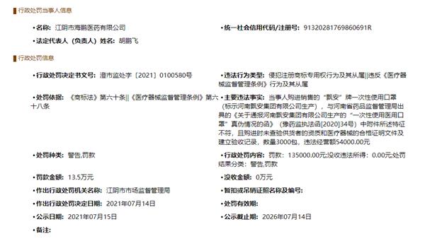 """曝光!江阴市海鹏医药有限公司销售假冒产品""""飘安""""牌口罩 被罚13.5万元"""