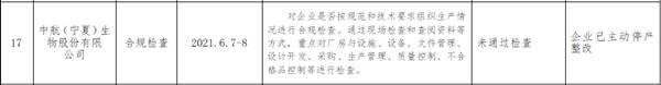 通告!中航(宁夏)生物未通过宁夏药监局监督检查 主动停产整改