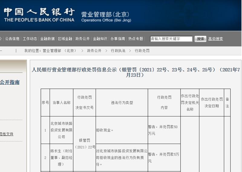 因拒收现金 北京城市铁路投资发展有限公司被罚50万元