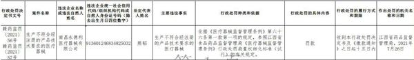 """曝光!南昌永德利医疗器械有限公司生产""""不符合产品技术要求医疗器械""""被罚"""