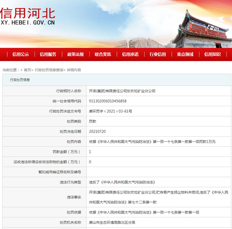 """开滦集团旗下一分公司违反""""大气污染防治法""""被罚一万元"""