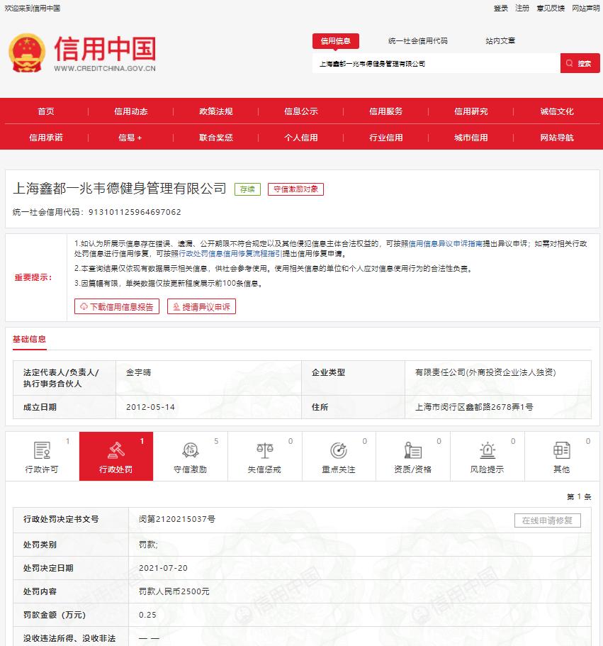 上海鑫都一兆韦德健身关联公司因卫生不达标被罚款