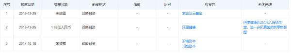 """德生堂医药陇南五店""""未落实明码标价""""被罚0.15万元"""