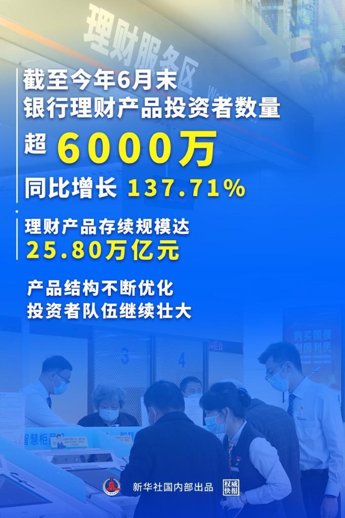 """""""银行理财产品投资者数量超6000万"""