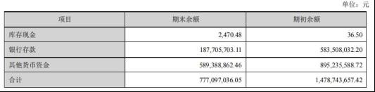 """""""安凯客车半年续亏6518.43万:高铁和私家车太多了"""
