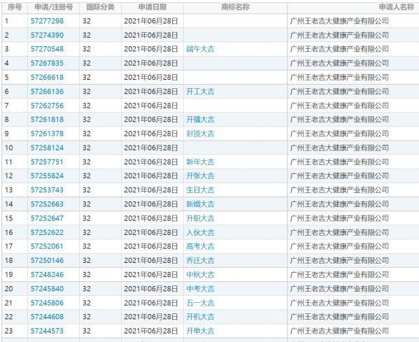 图片来源:中国商标网