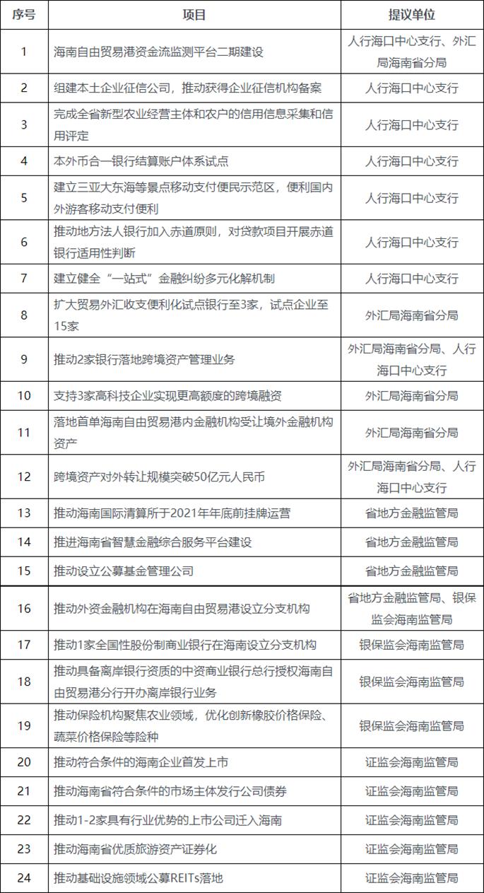 海南发布方案:探索放宽个人跨境交易政策