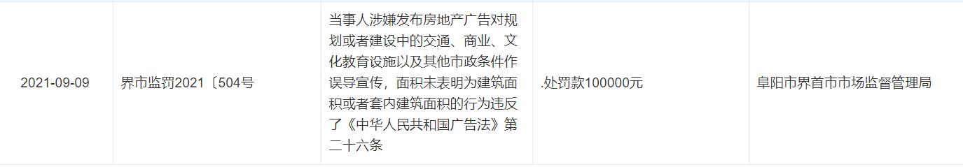 安徽华安发展集团界首项目涉违法广告被款罚十万元