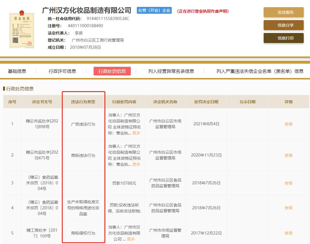 广州汉方集团子公司汉方化妆品广告违法被罚13万 另一子公司康视雅涉嫌传销被冻结资产1500万