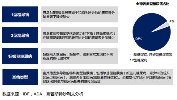派格生物冲刺科创板:主要产品PB-119不具先发优势 研发投入放缓