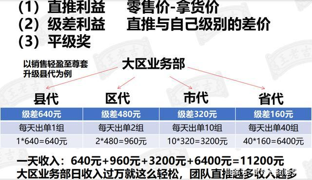 王老吉清养益出厂价14元卖316元 暴利背后授权品牌乱象丛生