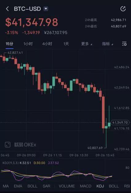 币圈地震!59亿元比特币流出 巨头交易平台集体退出图2