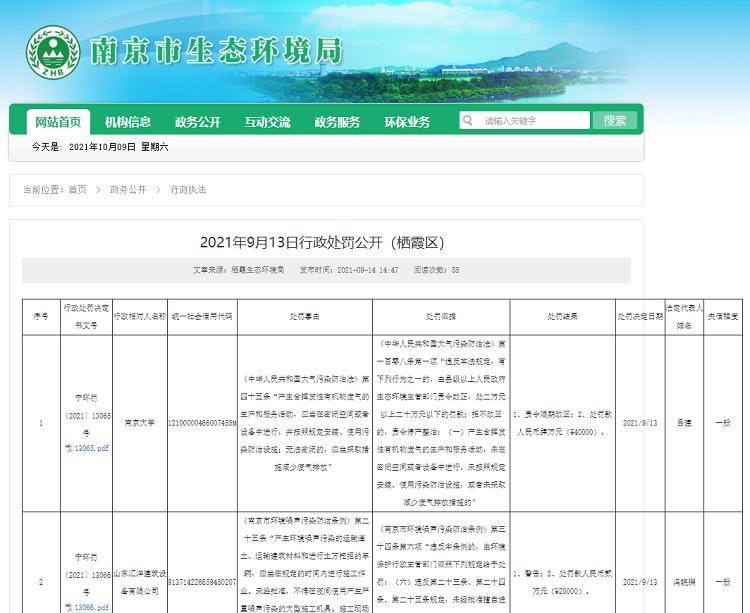 南京复地御钟山项目违规施工单位被罚14万元 噪音扰民被反复投诉收到5次警告