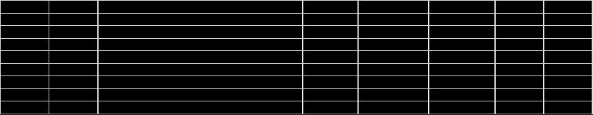 """""""上海证券新三板做市投资重仓多家风险公司 """"问题直播""""分析师登记状态仍为正常"""