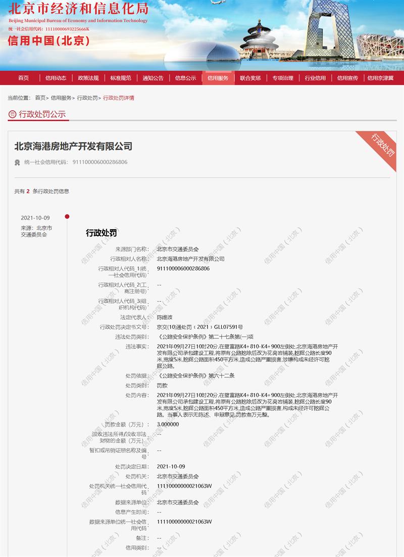"""""""北京海港房地产公司遭罚3万元 未经许可挖掘公路造成严重损害"""
