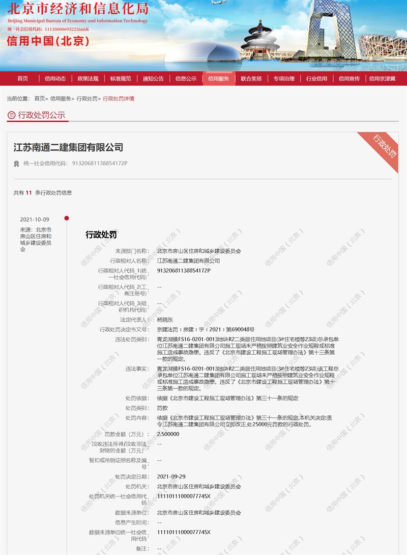 """""""南通二建因违规施工造成事故隐患遭罚2.5万元"""