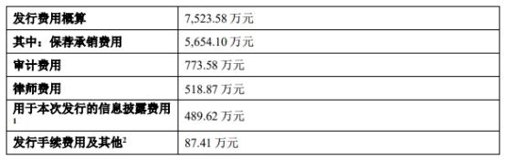 破发股迪威尔股价低迷 IPO募8亿上市后净利连降