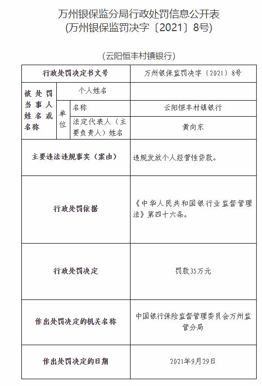 云阳恒丰村镇银行因违规发放个人经营性贷款被罚35万元
