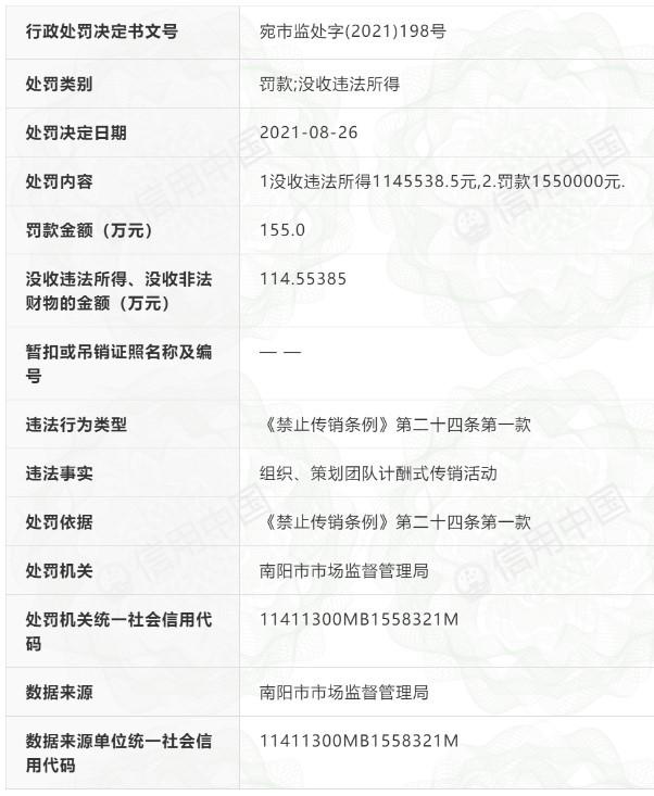 舒之畅运营方苏州健力空间因组织策划团队计酬式传销被罚没269.55万元