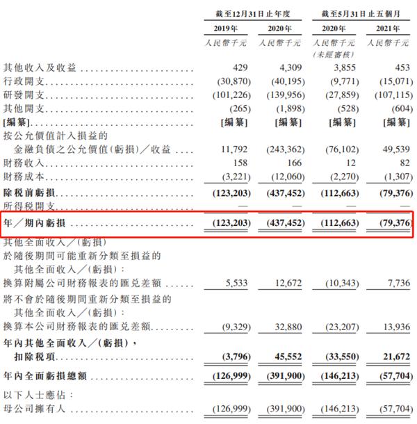 """阿诺医药上市前夕CEO被举报""""为融资行贿287万"""" 公司回应"""