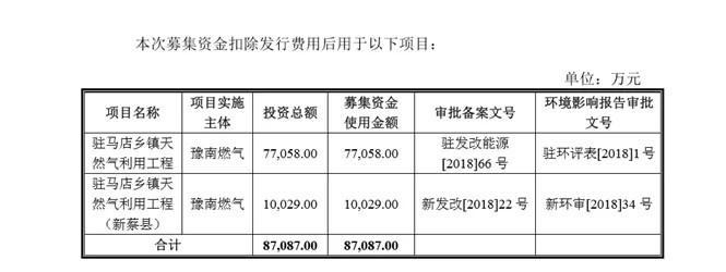 蓝天燃气上市不足1年董事长陈启勇离职 实控人李新华曾涉官员受贿案
