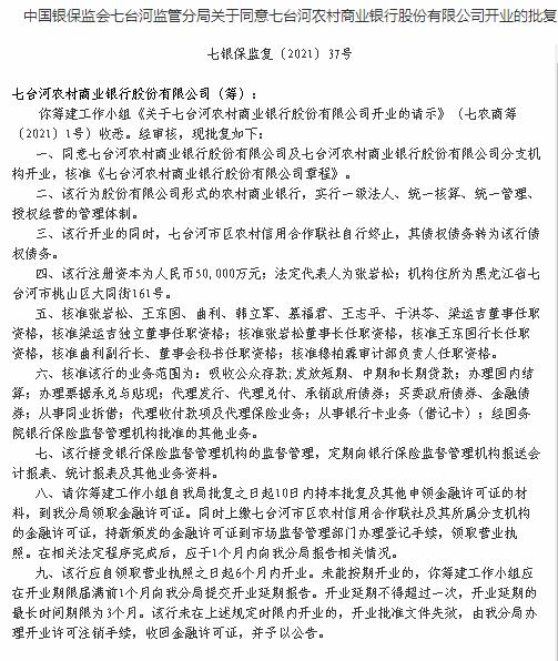 七台河农商银行获批开业 核准张岩松董事长任职资格