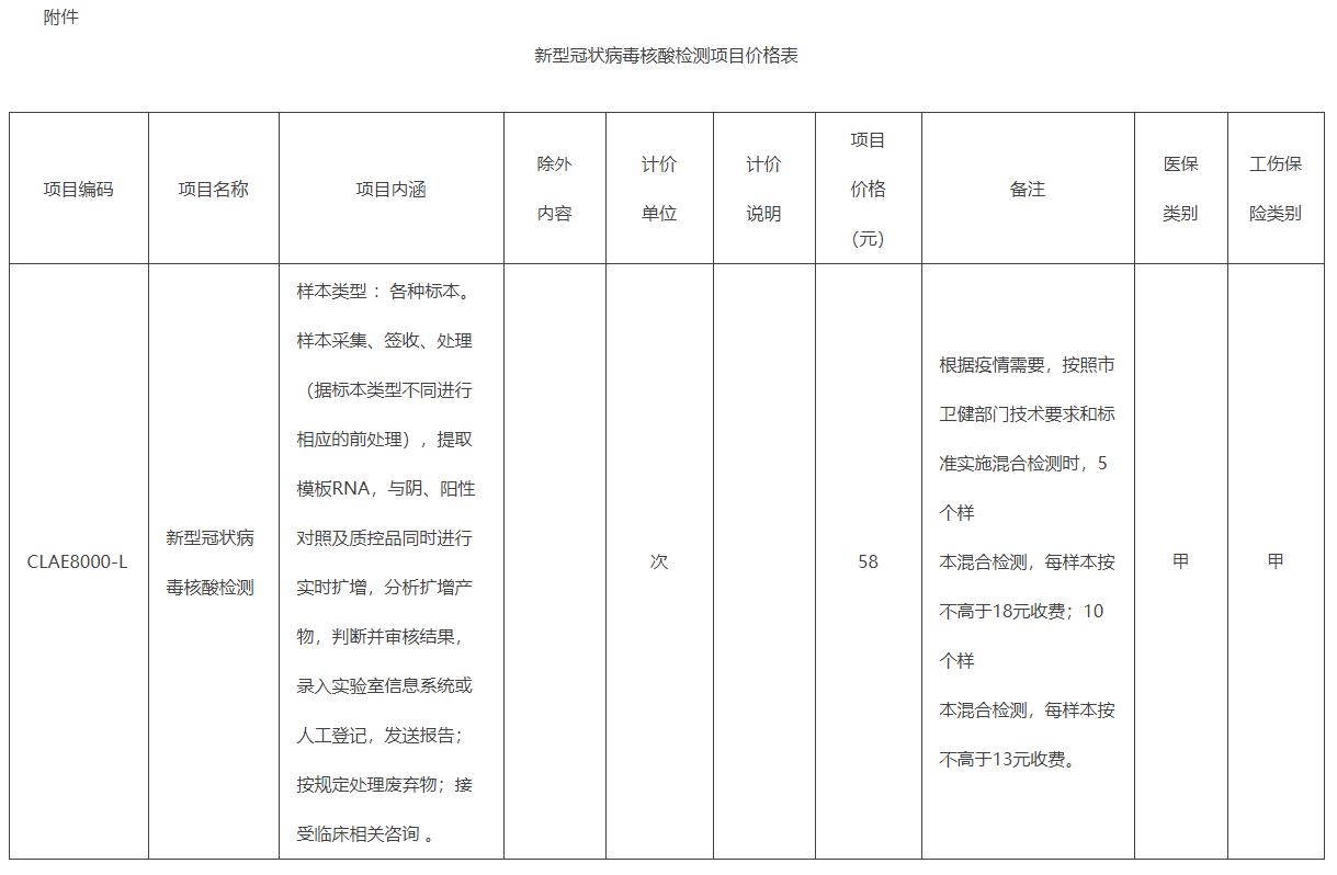 通知!北京进一步下调核酸检测价格:单人单检降至58元/次