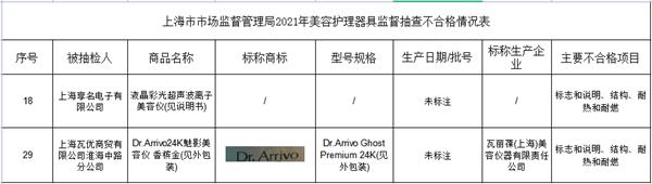 "Dr.Arrivo24K魅影美容仪(香槟金)等2批次产品被检出""结构、耐热、耐燃""不合格 被责令停止销售"